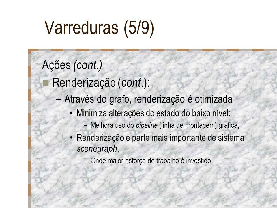 Varreduras (5/9) Ações (cont.) Renderização ( cont.): –Através do grafo, renderização é otimizada Minimiza alterações do estado do baixo nível: –Melho