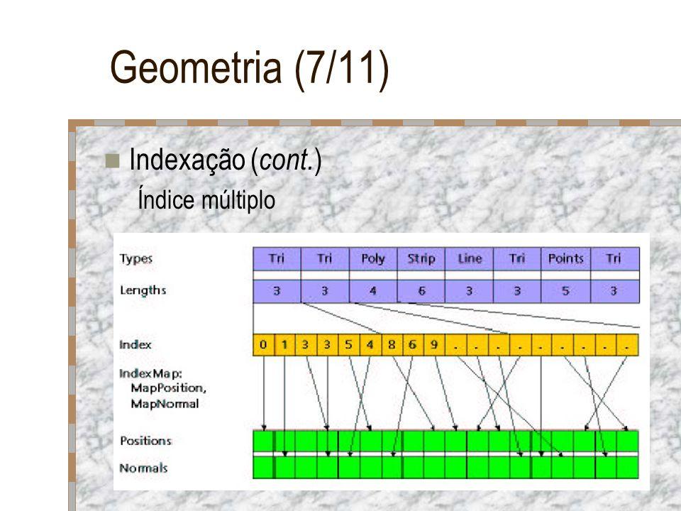 Geometria (7/11) Indexação ( cont. ) Índice múltiplo
