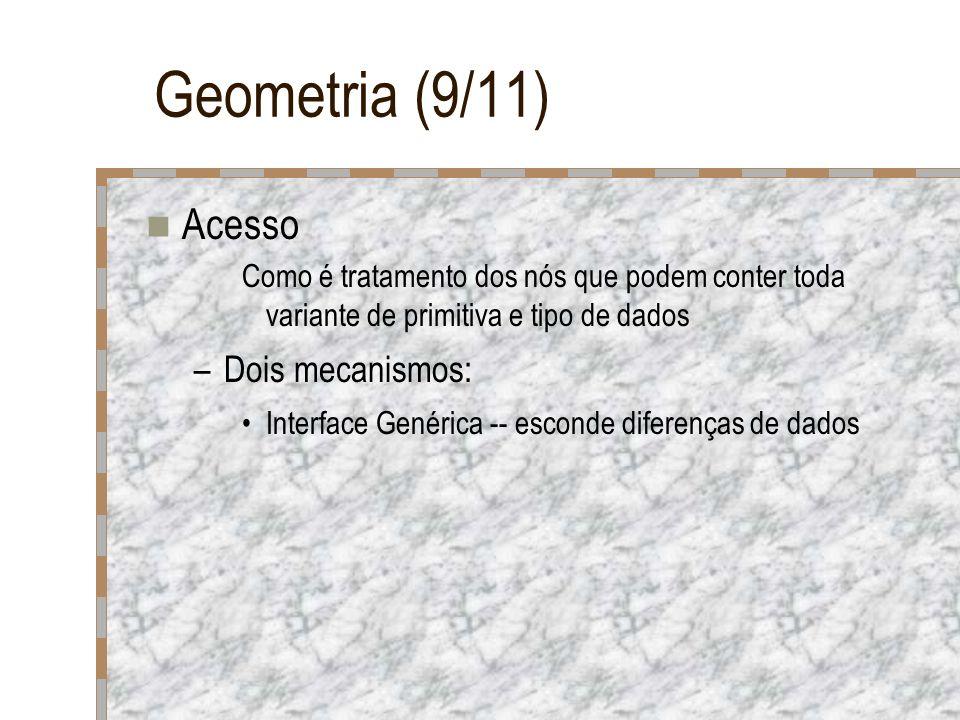 Geometria (9/11) Acesso Como é tratamento dos nós que podem conter toda variante de primitiva e tipo de dados –Dois mecanismos: Interface Genérica --