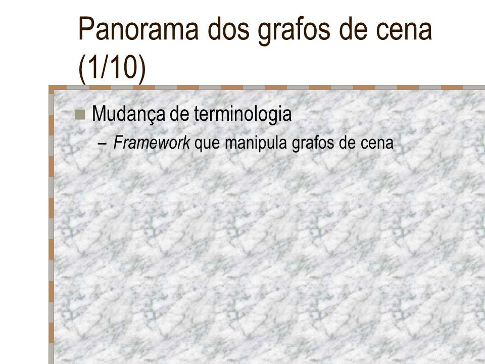 Panorama dos grafos de cena (1/10) Mudança de terminologia – Framework que manipula grafos de cena