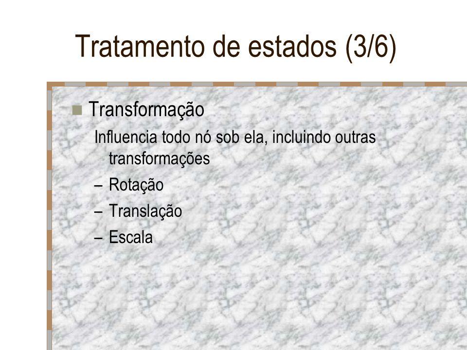 Tratamento de estados (3/6) Transformação Influencia todo nó sob ela, incluindo outras transformações –Rotação –Translação –Escala