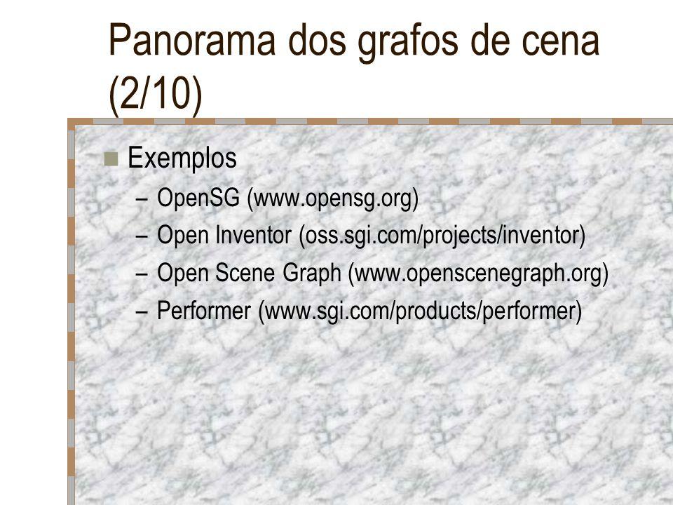 Panorama dos grafos de cena (2/10) Exemplos –OpenSG (www.opensg.org) –Open Inventor (oss.sgi.com/projects/inventor) –Open Scene Graph (www.openscenegr
