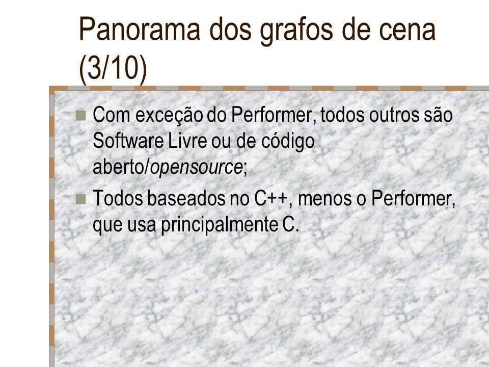 Panorama dos grafos de cena (3/10) Com exceção do Performer, todos outros são Software Livre ou de código aberto/ opensource ; Todos baseados no C++,