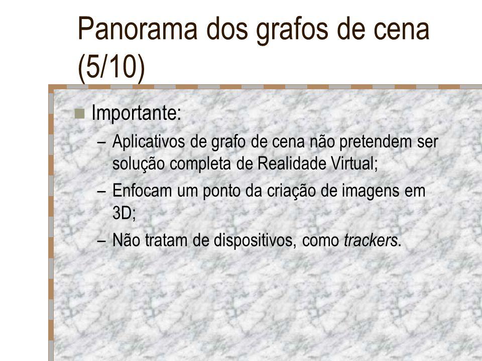 Panorama dos grafos de cena (5/10) Importante: –Aplicativos de grafo de cena não pretendem ser solução completa de Realidade Virtual; –Enfocam um pont