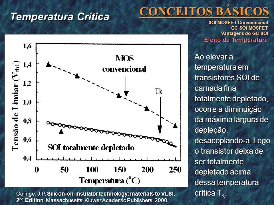 CONCEITOS BÁSICOS SOI MOSFET Convencional GC SOI MOSFET Vantagens do GC SOI Efeito da Temperatura Ao elevar a temperatura em transistores SOI de camad