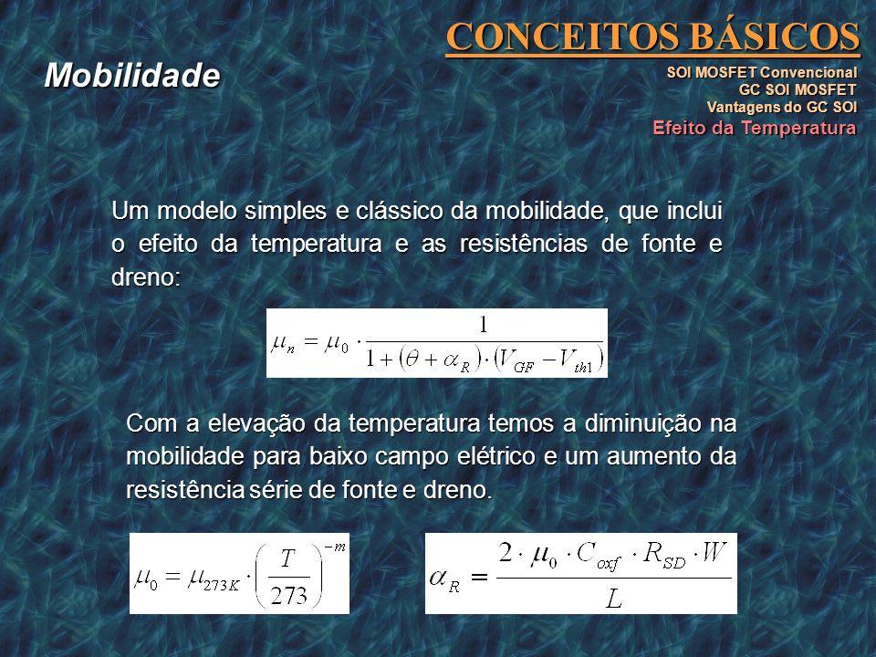 CONCEITOS BÁSICOS SOI MOSFET Convencional GC SOI MOSFET Vantagens do GC SOI Efeito da Temperatura Mobilidade Um modelo simples e clássico da mobilidad
