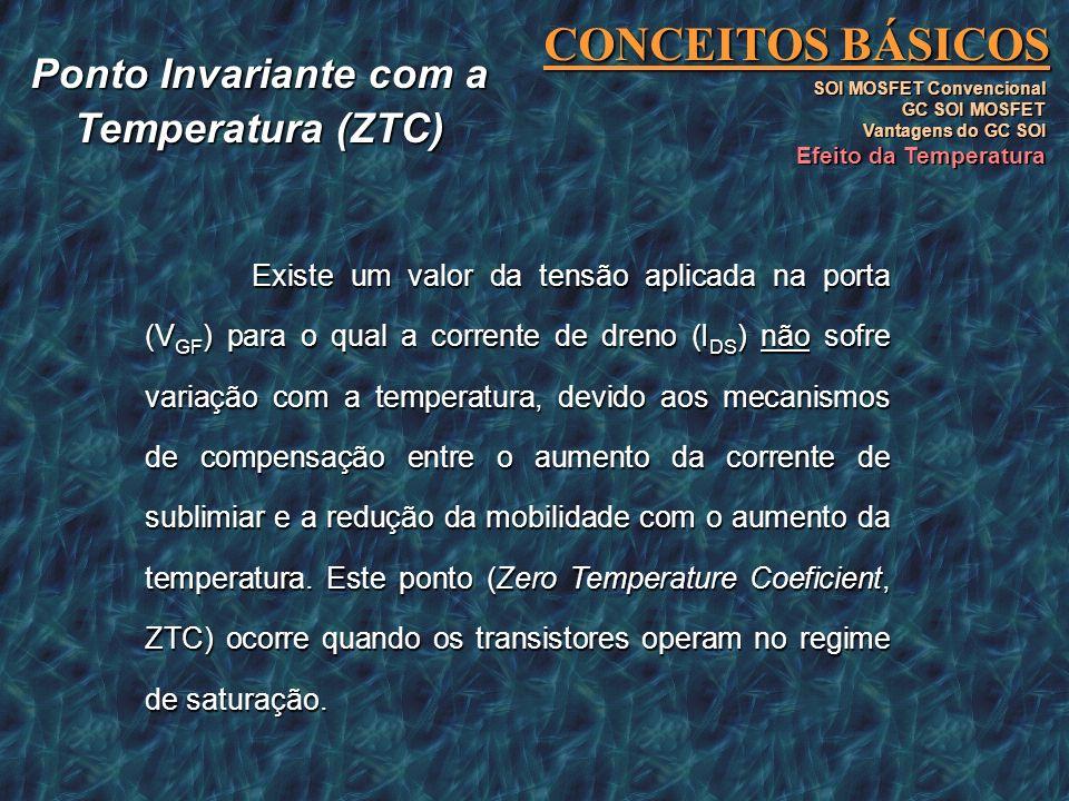 CONCEITOS BÁSICOS SOI MOSFET Convencional GC SOI MOSFET Vantagens do GC SOI Efeito da Temperatura Ponto Invariante com a Temperatura (ZTC) Existe um v