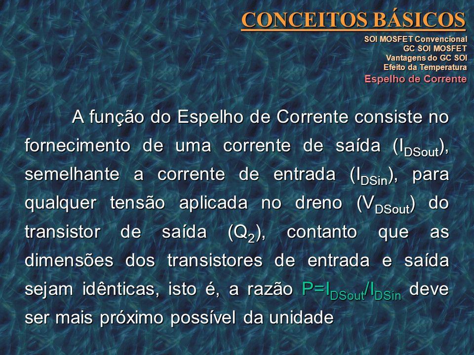A função do Espelho de Corrente consiste no fornecimento de uma corrente de saída (I DSout ), semelhante a corrente de entrada (I DSin ), para qualque