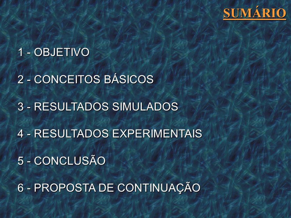 1 - OBJETIVO 2 - CONCEITOS BÁSICOS 3 - RESULTADOS SIMULADOS 4 - RESULTADOS EXPERIMENTAIS 5 - CONCLUSÃO 6 - PROPOSTA DE CONTINUAÇÃO SUMÁRIO