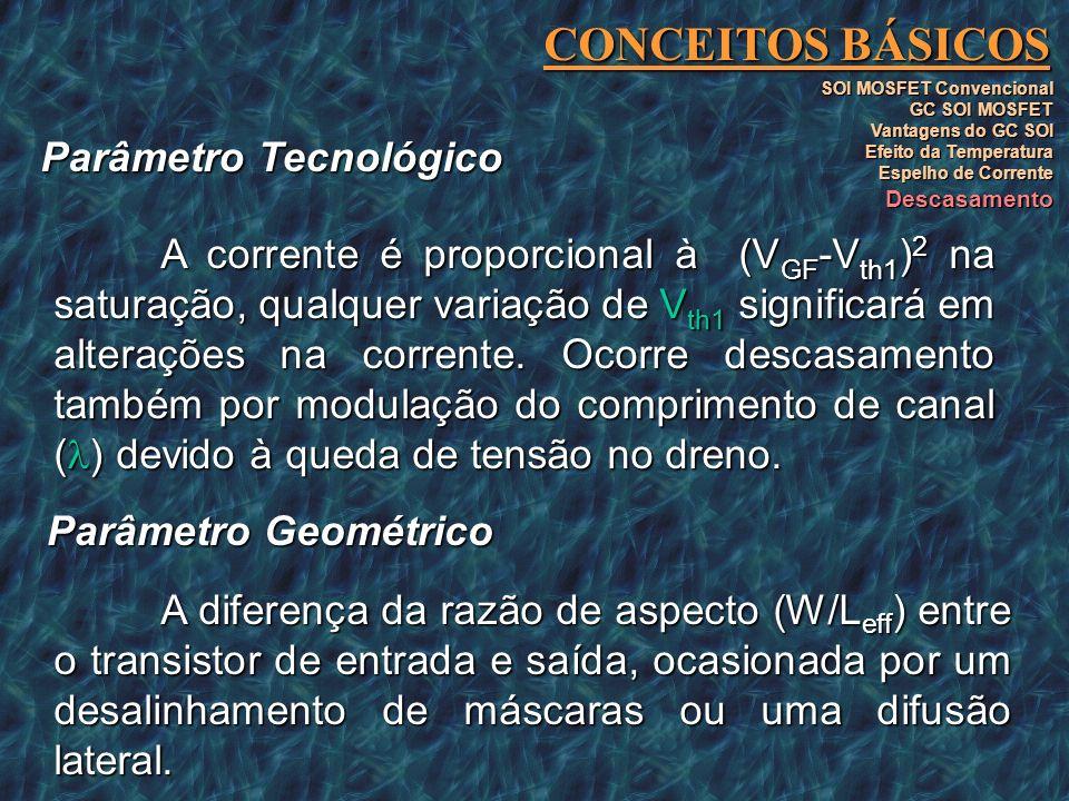 CONCEITOS BÁSICOS SOI MOSFET Convencional GC SOI MOSFET Vantagens do GC SOI Efeito da Temperatura Espelho de Corrente Descasamento A diferença da razã