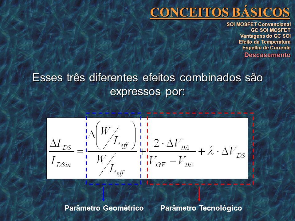 Esses três diferentes efeitos combinados são expressos por: CONCEITOS BÁSICOS SOI MOSFET Convencional GC SOI MOSFET Vantagens do GC SOI Efeito da Temp