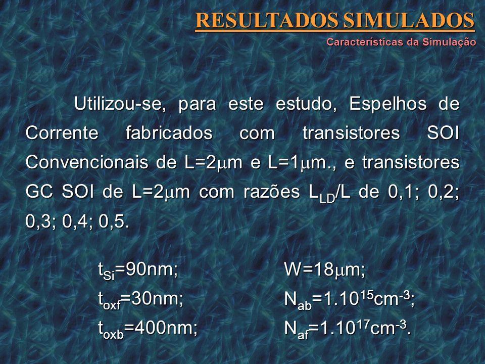 Utilizou-se, para este estudo, Espelhos de Corrente fabricados com transistores SOI Convencionais de L=2 m e L=1 m., e transistores GC SOI de L=2 m co