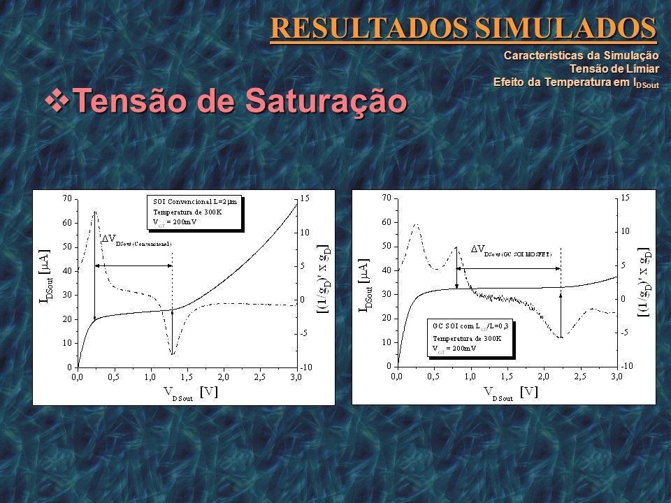 RESULTADOS SIMULADOS Características da Simulação Tensão de Limiar Efeito da Temperatura em I DSout Tensão de Saturação Tensão de Saturação