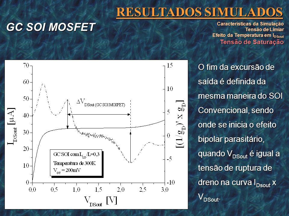 RESULTADOS SIMULADOS Características da Simulação Tensão de Limiar Efeito da Temperatura em I DSout Tensão de Saturação O primeiro pico positivo refer