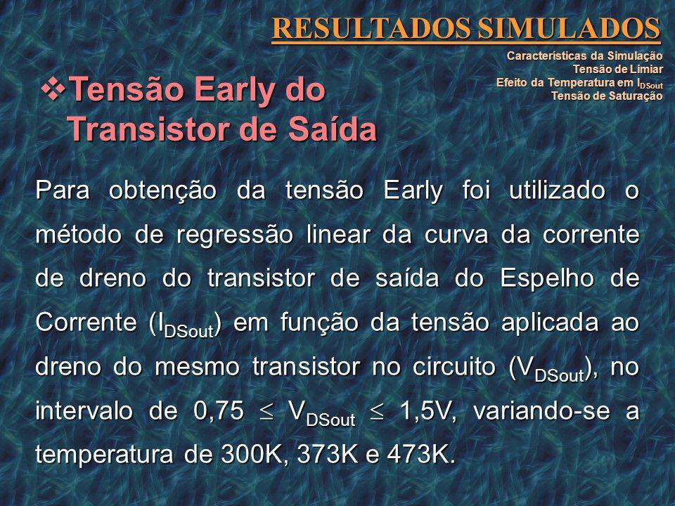 Para obtenção da tensão Early foi utilizado o método de regressão linear da curva da corrente de dreno do transistor de saída do Espelho de Corrente (