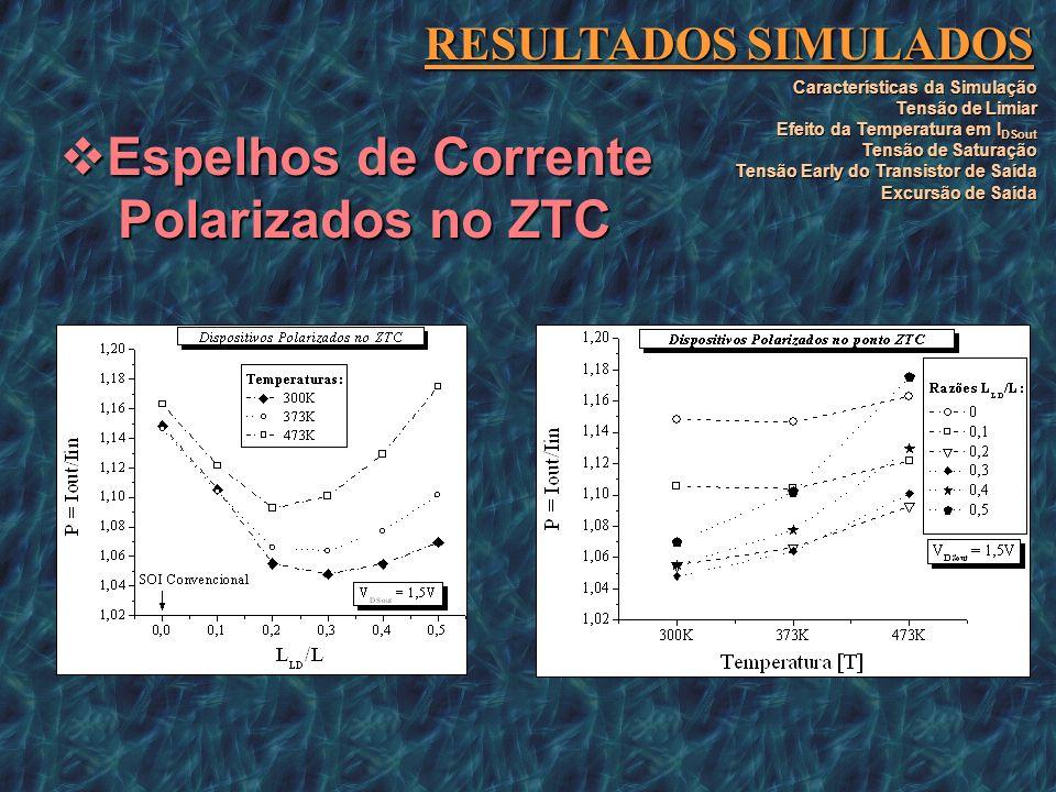 RESULTADOS SIMULADOS Características da Simulação Tensão de Limiar Efeito da Temperatura em I DSout Tensão de Saturação Tensão Early do Transistor de