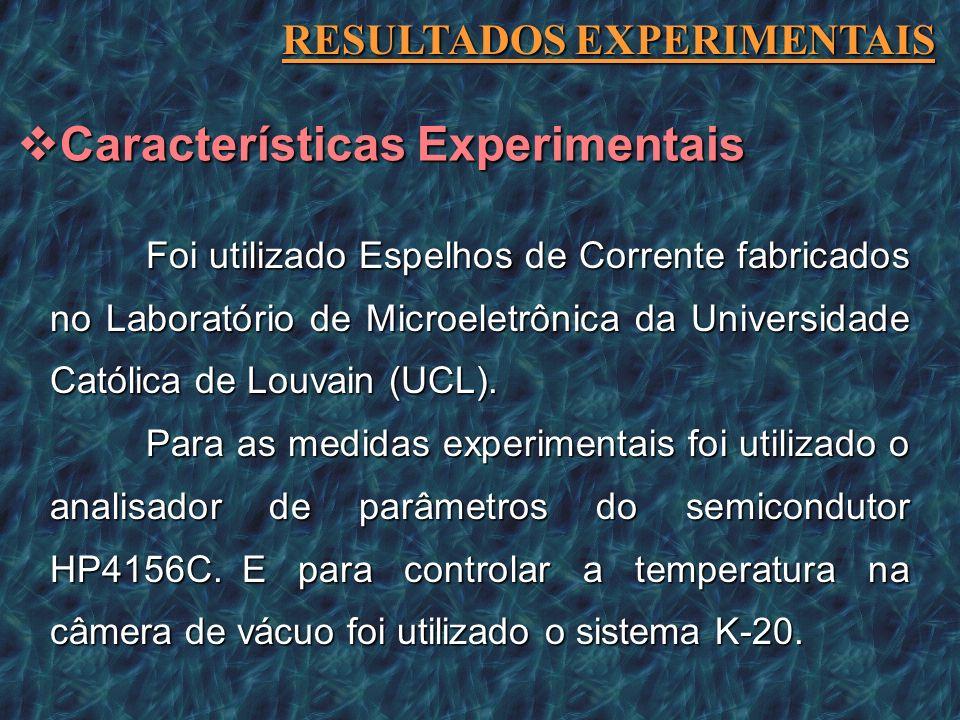 Foi utilizado Espelhos de Corrente fabricados no Laboratório de Microeletrônica da Universidade Católica de Louvain (UCL). Para as medidas experimenta
