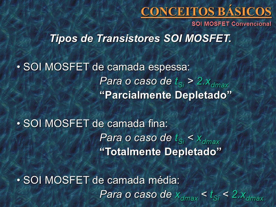 Tensão de Limiar CONCEITOS BÁSICOS SOI MOSFET Convencional Logo, para V GB,acc2 < V GB < V GB,inv2 (a situação em que a segunda interface está em depleção) :