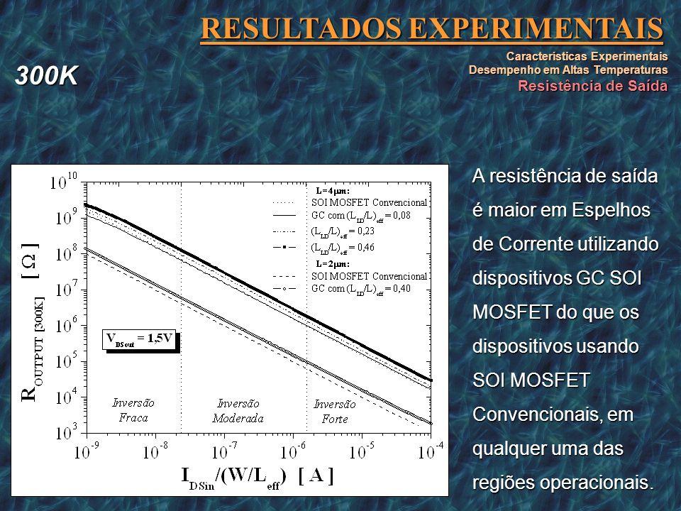 RESULTADOS EXPERIMENTAIS Características Experimentais Desempenho em Altas Temperaturas Resistência de Saída A resistência de saída é maior em Espelho