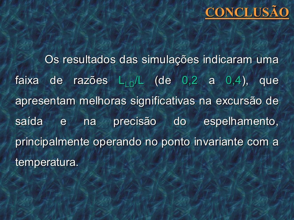 Os resultados das simulações indicaram uma faixa de razões L LD /L (de 0,2 a 0,4), que apresentam melhoras significativas na excursão de saída e na pr