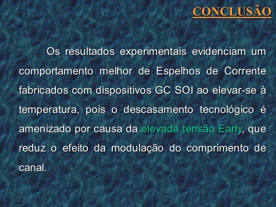 CONCLUSÃO Os resultados experimentais evidenciam um comportamento melhor de Espelhos de Corrente fabricados com dispositivos GC SOI ao elevar-se à tem
