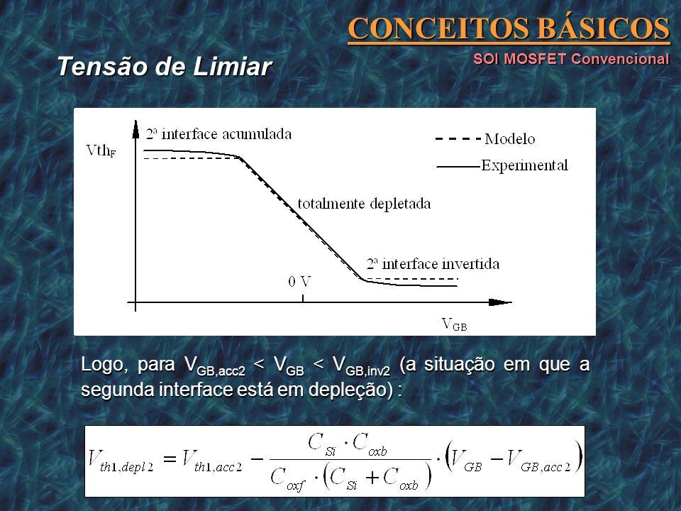 Tensão de Limiar CONCEITOS BÁSICOS SOI MOSFET Convencional Logo, para V GB,acc2 < V GB < V GB,inv2 (a situação em que a segunda interface está em depl