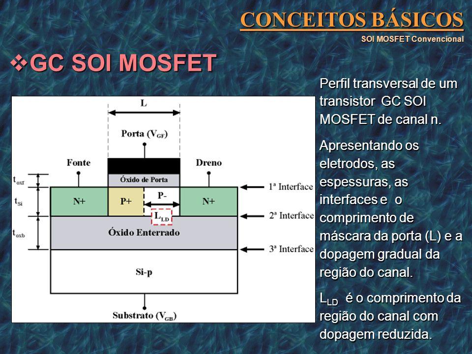 CONCEITOS BÁSICOS SOI MOSFET Convencional GC SOI MOSFET GC SOI MOSFET Perfil transversal de um transistor GC SOI MOSFET de canal n. Apresentando os el