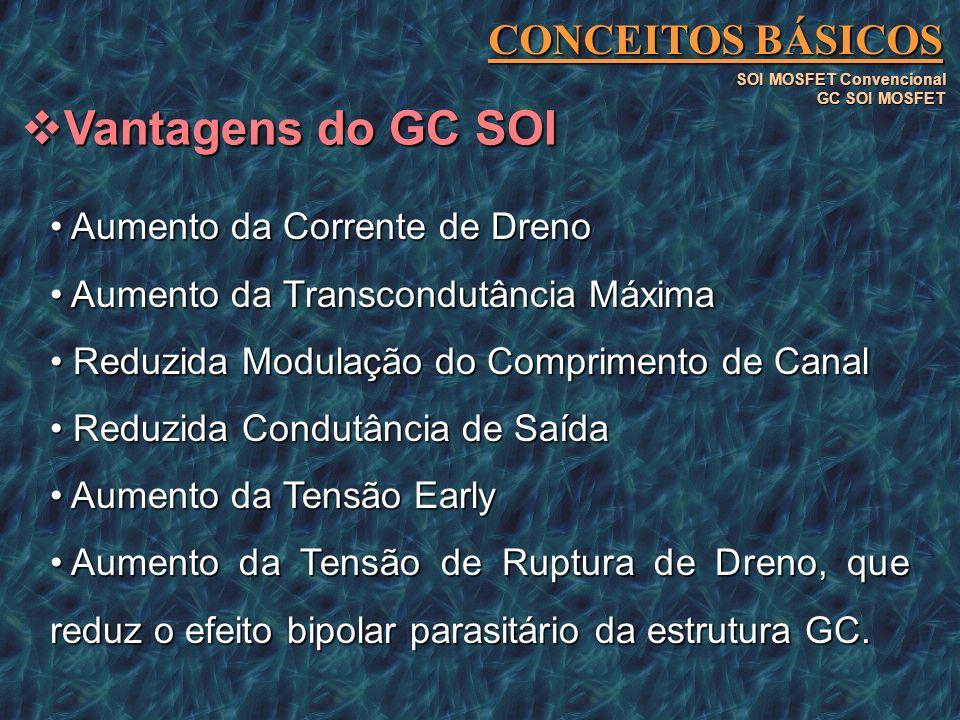 A função do Espelho de Corrente consiste no fornecimento de uma corrente de saída (I DSout ), semelhante a corrente de entrada (I DSin ), para qualquer tensão aplicada no dreno (V DSout ) do transistor de saída (Q 2 ), contanto que as dimensões dos transistores de entrada e saída sejam idênticas, isto é, a razão P=I DSout /I DSin deve ser mais próximo possível da unidade CONCEITOS BÁSICOS SOI MOSFET Convencional GC SOI MOSFET Vantagens do GC SOI Efeito da Temperatura Espelho de Corrente