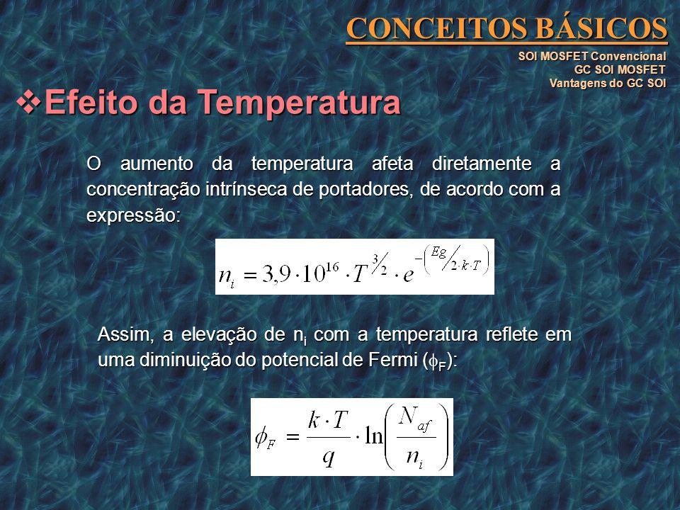 CONCEITOS BÁSICOS SOI MOSFET Convencional GC SOI MOSFET Vantagens do GC SOI Efeito da Temperatura Um outro efeito decorrente do aumento de n i com a temperatura é a redução das profundidades de depleção da primeira e segunda interface Potencial de Fermi e Concentração Intrínseca