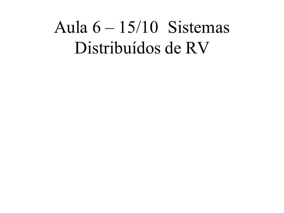 Aula 6 – 15/10Sistemas Distribuídos de RV