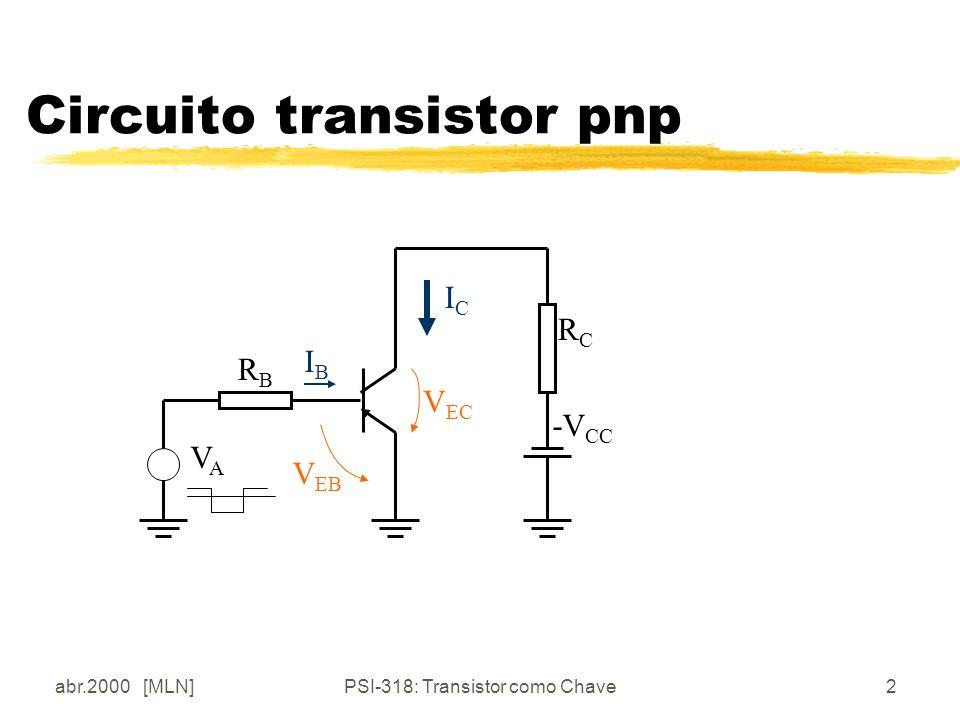 abr.2000 [MLN]PSI-318: Transistor como Chave2 Circuito transistor pnp IBIB ICIC V EB V EC RBRB RCRC -V CC VAVA