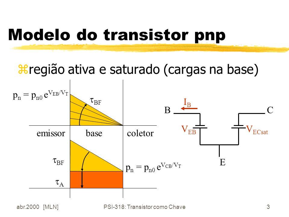 abr.2000 [MLN]PSI-318: Transistor como Chave3 I B V EB V ECsat B C E Modelo do transistor pnp zregião ativa e saturado (cargas na base) emissor base c