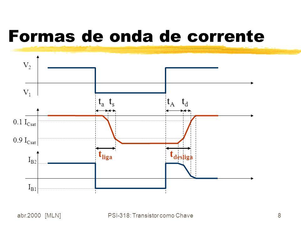 abr.2000 [MLN]PSI-318: Transistor como Chave8 Formas de onda de corrente I B2 I B1 V2V1V2V1 0.1 I Csat 0.9 I Csat t a t s t A t d t liga t desliga