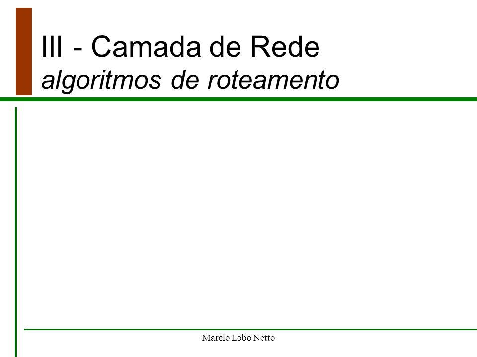 Marcio Lobo Netto III - Camada de Rede algoritmos de roteamento
