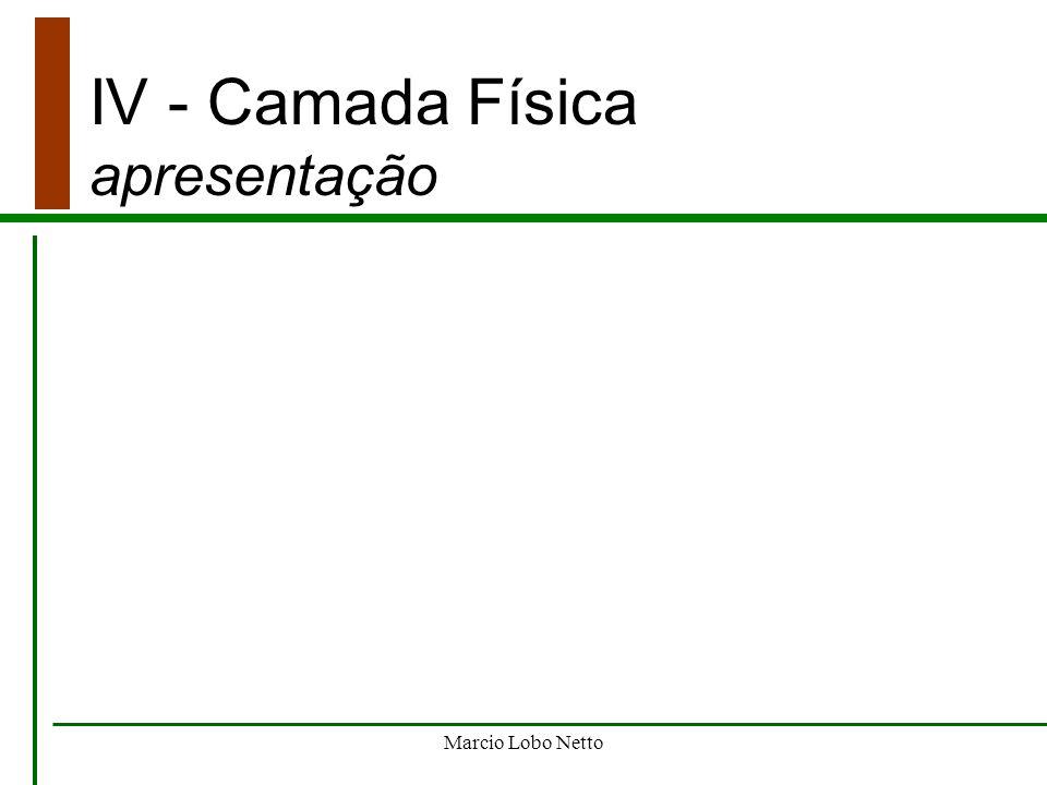 Marcio Lobo Netto IV - Camada Física apresentação