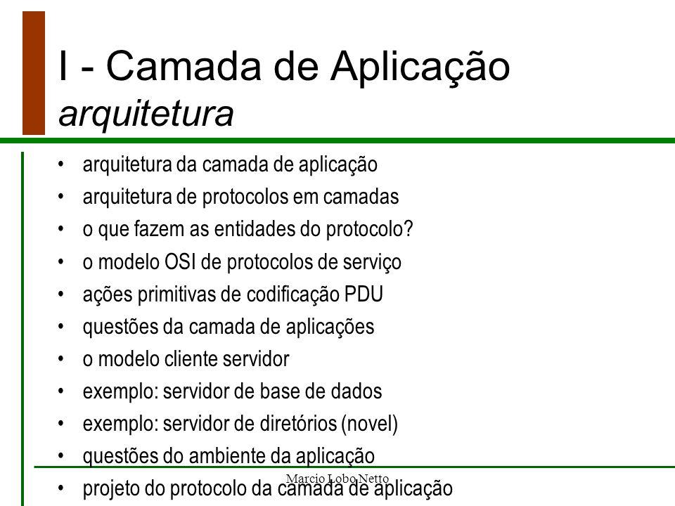 Marcio Lobo Netto I - Camada de Aplicação arquitetura arquitetura da camada de aplicação arquitetura de protocolos em camadas o que fazem as entidades