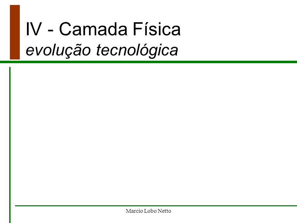 Marcio Lobo Netto IV - Camada Física evolução tecnológica