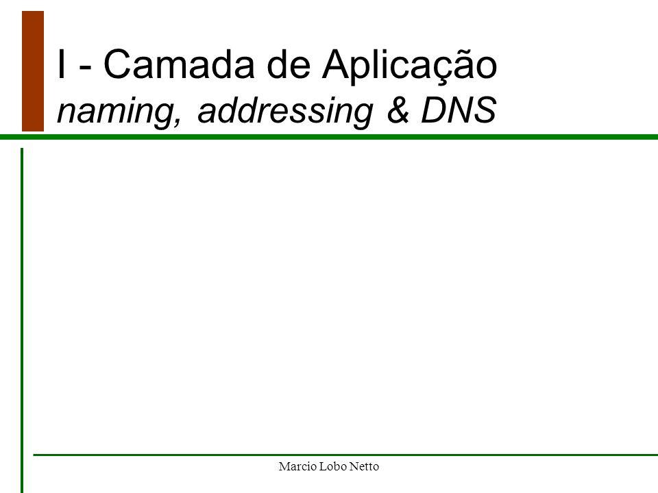 Marcio Lobo Netto I - Camada de Aplicação naming, addressing & DNS