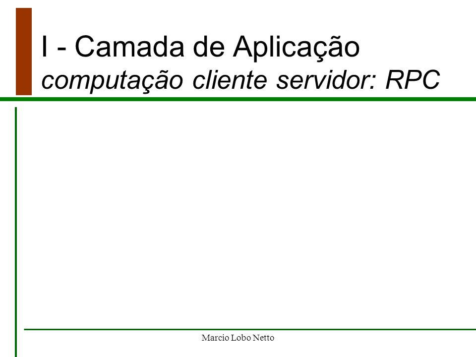Marcio Lobo Netto I - Camada de Aplicação computação cliente servidor: RPC