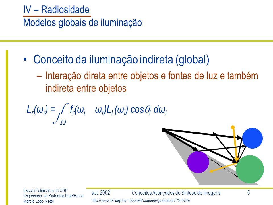 IV – Radiosidade Escola Politécnica da USP Engenharia de Sistemas Eletrônicos Marcio Lobo Netto http://www.lsi.usp.br/~lobonett/courses/graduation/PSI