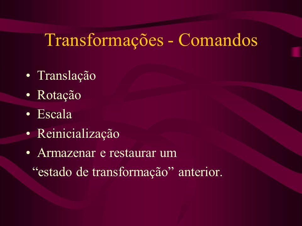 Transformações - Comandos Translação Rotação Escala Reinicialização Armazenar e restaurar um estado de transformação anterior.