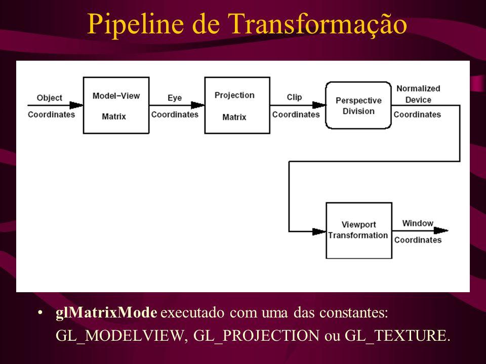 Pipeline de Transformação glMatrixMode executado com uma das constantes: GL_MODELVIEW, GL_PROJECTION ou GL_TEXTURE.