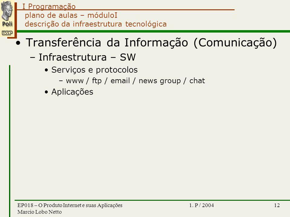 I Programação 1. P / 2004EP018 – O Produto Internet e suas Aplicações Marcio Lobo Netto 12 plano de aulas – móduloI descrição da infraestrutura tecnol