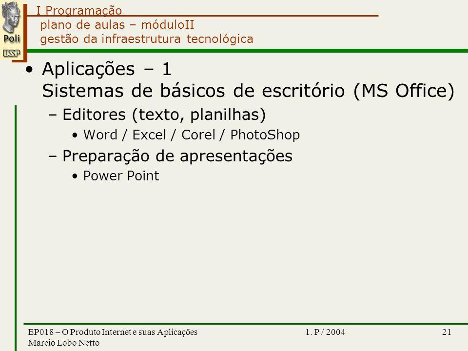 I Programação 1. P / 2004EP018 – O Produto Internet e suas Aplicações Marcio Lobo Netto 21 plano de aulas – móduloII gestão da infraestrutura tecnológ