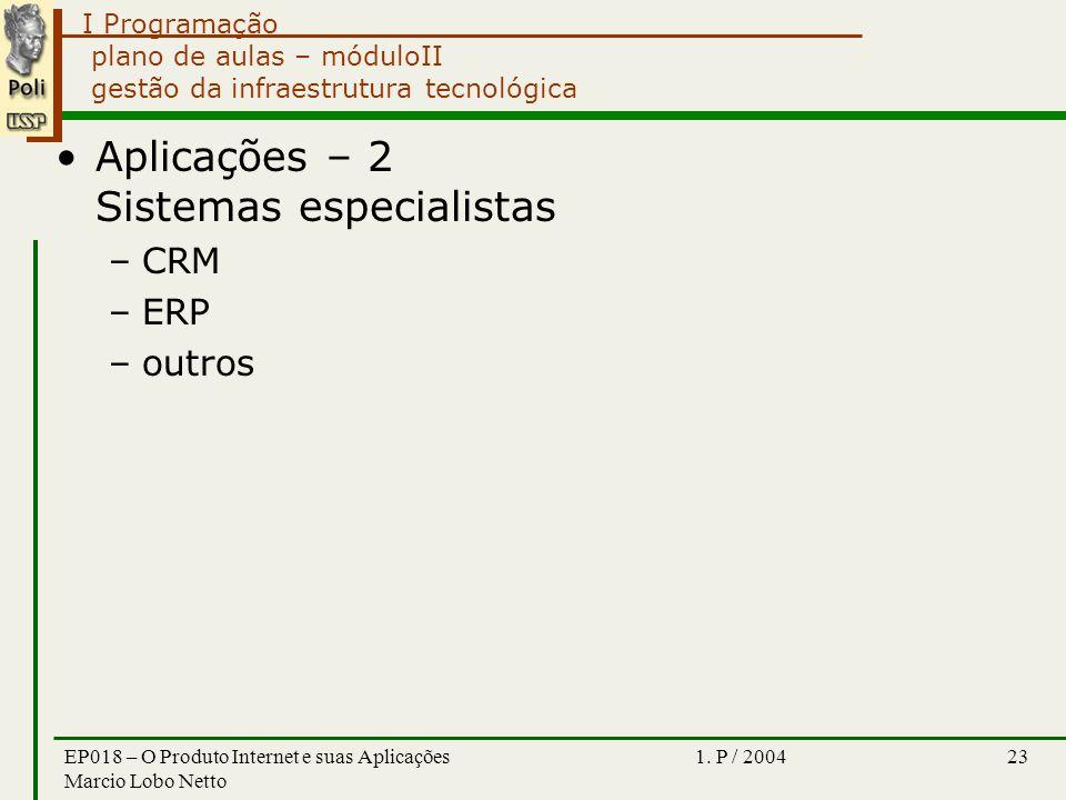 I Programação 1. P / 2004EP018 – O Produto Internet e suas Aplicações Marcio Lobo Netto 23 plano de aulas – móduloII gestão da infraestrutura tecnológ