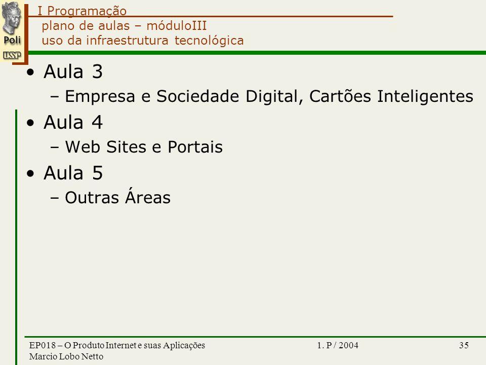 I Programação 1. P / 2004EP018 – O Produto Internet e suas Aplicações Marcio Lobo Netto 35 plano de aulas – móduloIII uso da infraestrutura tecnológic