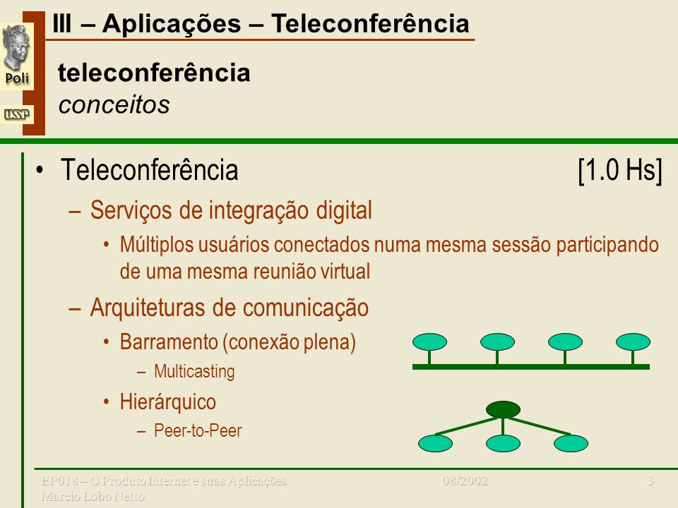 III – Aplicações – Teleconferência 08/2002EP018 – O Produto Internet e suas Aplicações Marcio Lobo Netto 3 teleconferência conceitos Teleconferência[1.0 Hs] –Serviços de integração digital Múltiplos usuários conectados numa mesma sessão participando de uma mesma reunião virtual –Arquiteturas de comunicação Barramento (conexão plena) –Multicasting Hierárquico –Peer-to-Peer