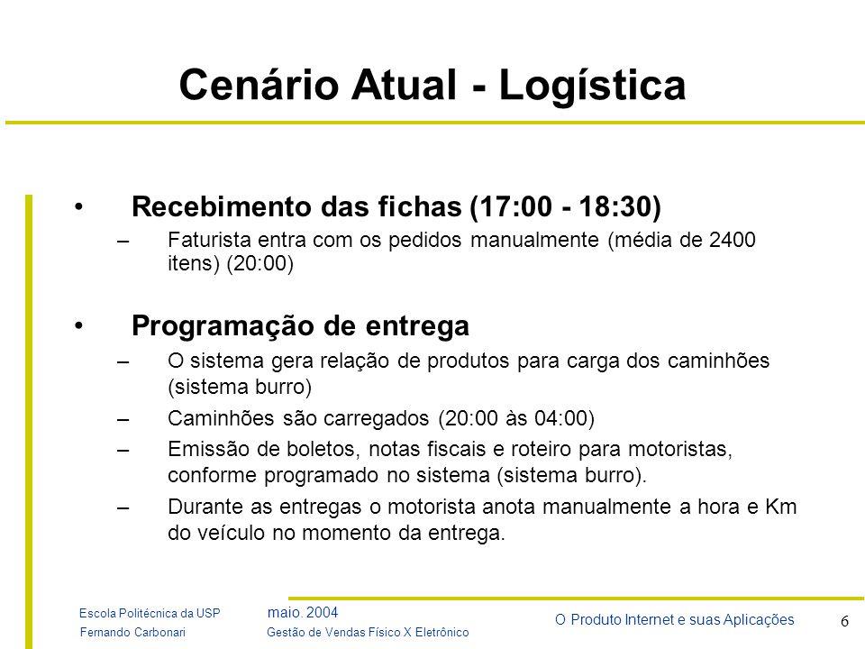 Escola Politécnica da USP Fernando Carbonari maio.