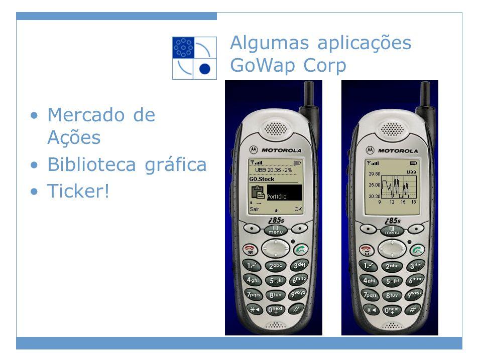 Algumas aplicações GoWap Corp Mercado de Ações Biblioteca gráfica Ticker!