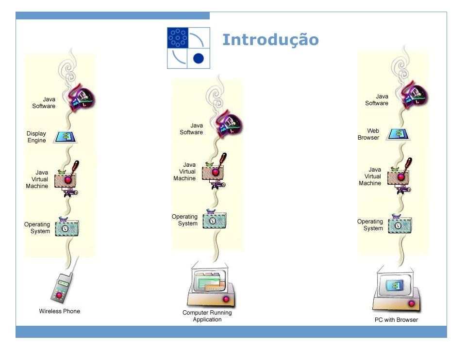 Links http://java.sun.com/j2me/ http://java.sun.com/products/j2mewto olkit/download.html http://developer.java.sun.com/develop er/technicalArticles/wireless/index.html http://www.idendev.com/ http://groups.yahoo.com/group/javaca mpinas